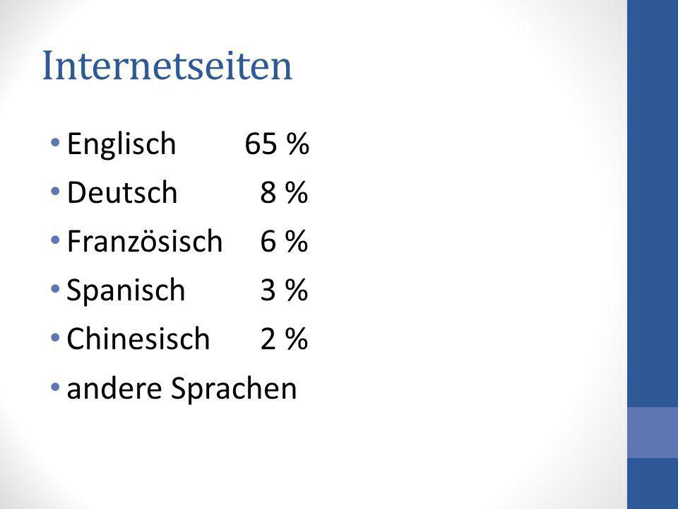 Internetseiten Englisch 65 % Deutsch 8 % Französisch 6 % Spanisch 3 %