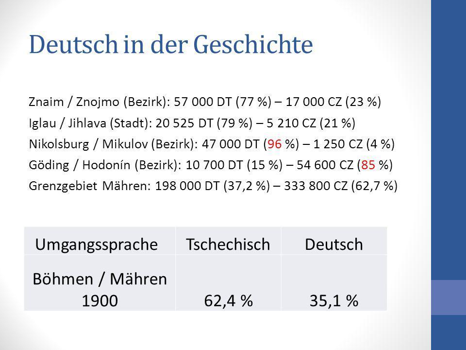 Deutsch in der Geschichte