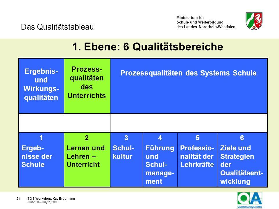 1. Ebene: 6 Qualitätsbereiche