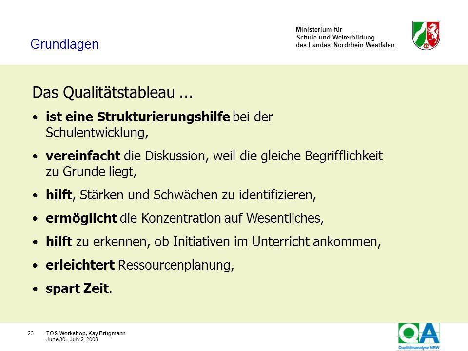 Das Qualitätstableau ... Grundlagen