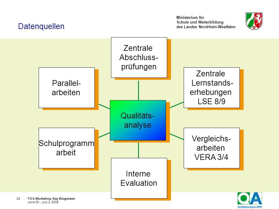 Datenquellen Zentrale Abschluss- prüfungen Lernstands- erhebungen