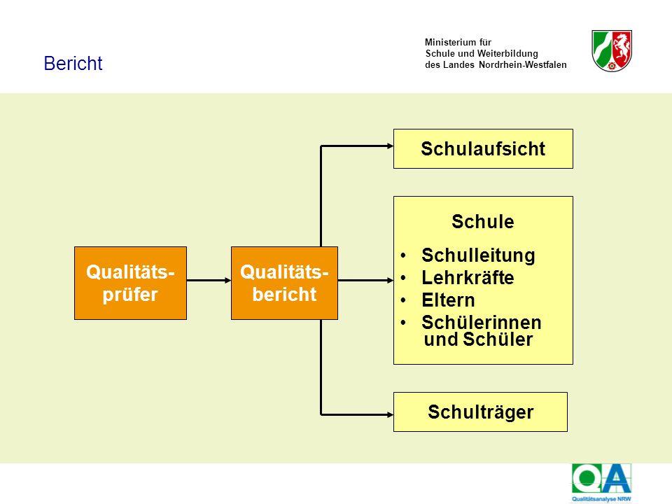 Schulaufsicht Qualitäts- prüfer Qualitäts- bericht Schulträger