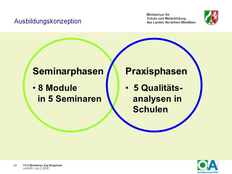 Seminarphasen Praxisphasen 8 Module in 5 Seminaren 5 Qualitäts-