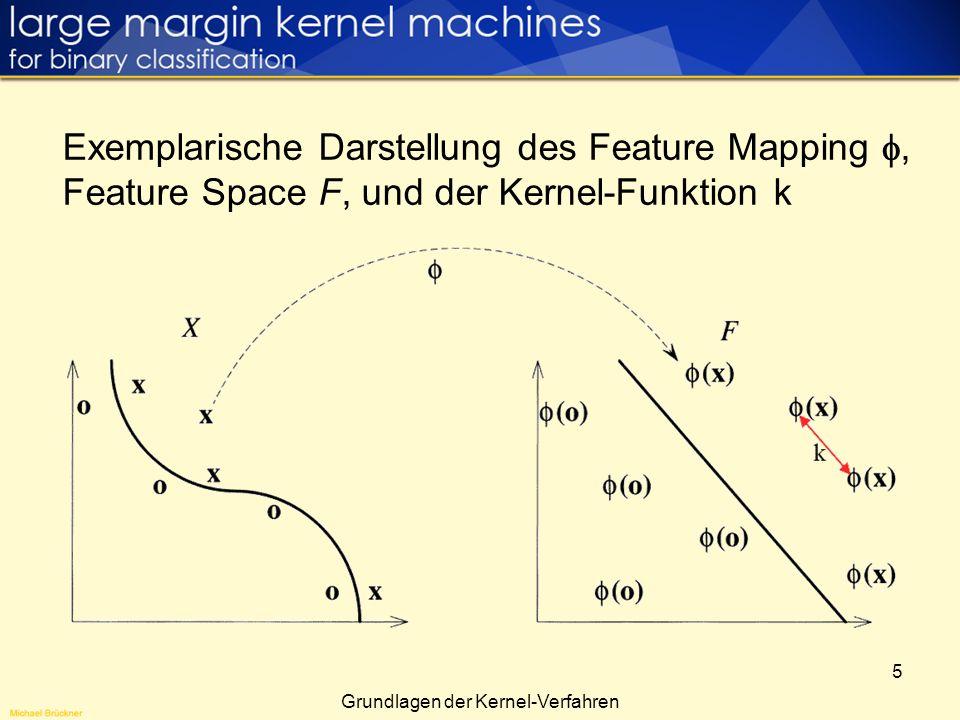 Grundlagen der Kernel-Verfahren