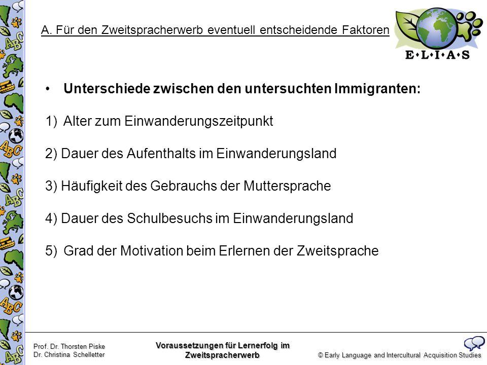 A. Für den Zweitspracherwerb eventuell entscheidende Faktoren