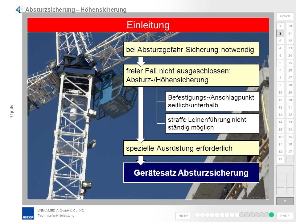 Absturzsicherung – Höhensicherung