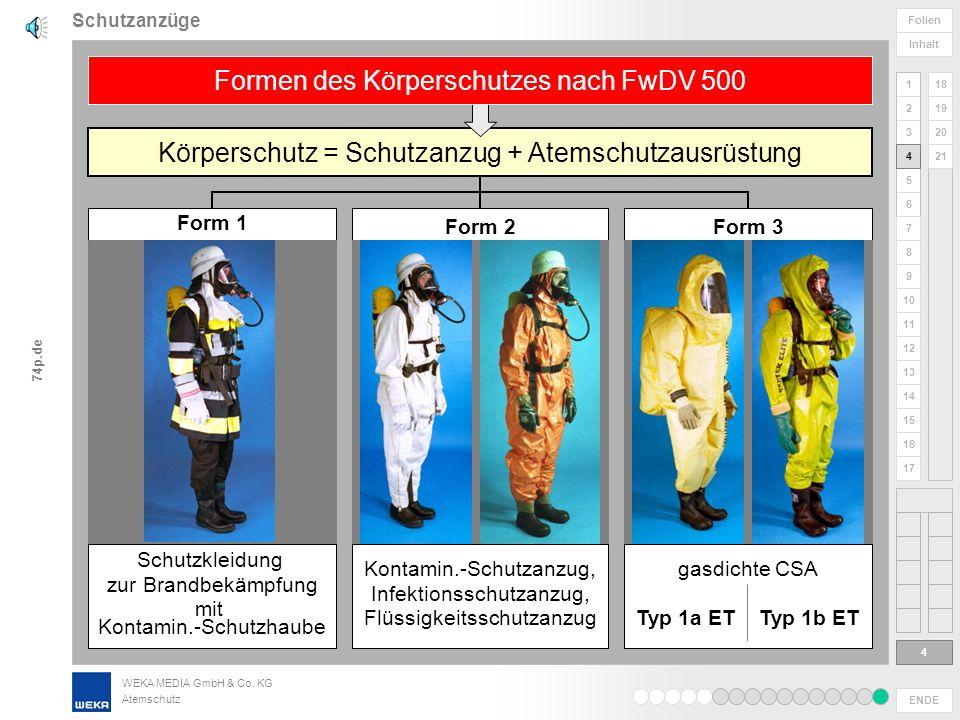 Formen des Körperschutzes nach FwDV 500