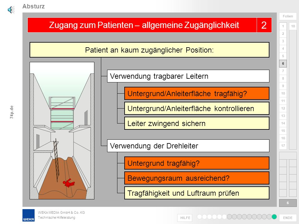 Zugang zum Patienten – allgemeine Zugänglichkeit - 2