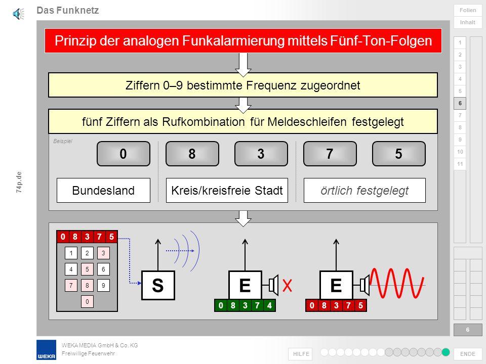 Prinzip der analogen Funkalarmierung mittels Fünf-Ton-Folgen