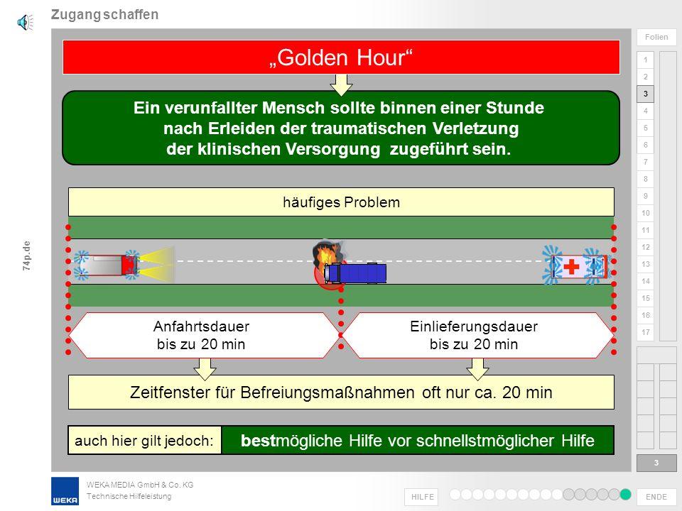 """""""Golden Hour Ein verunfallter Mensch sollte binnen einer Stunde"""