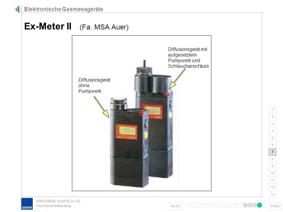 Elektronische Gasmessgeräte