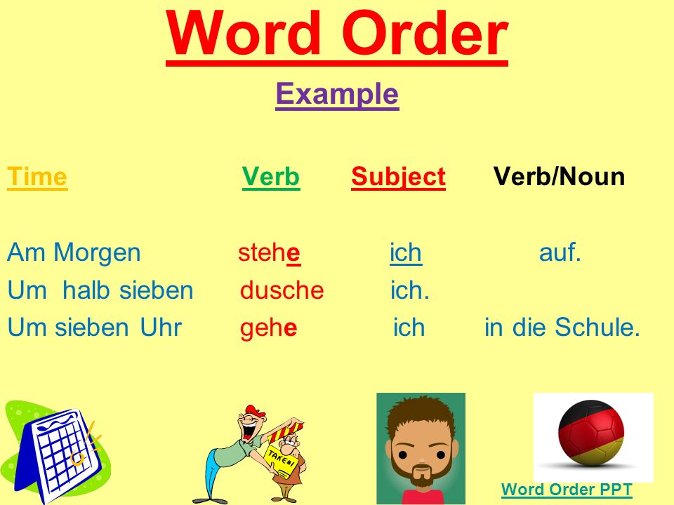 Word Order Example Time Verb Subject Verb/Noun