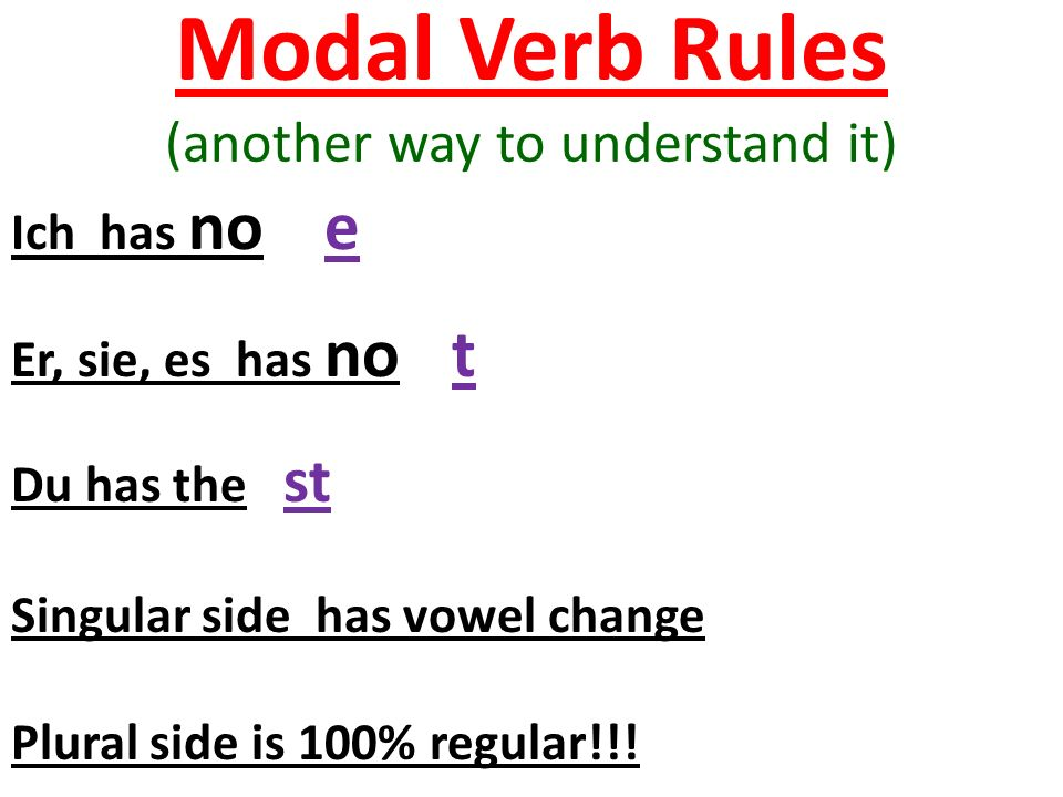 Modal Verb Rules (another way to understand it)