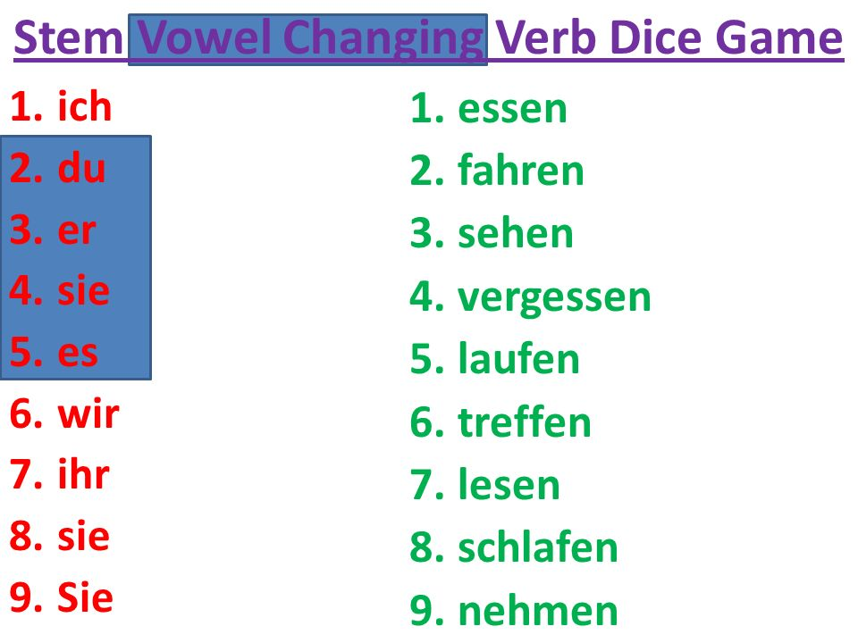 Stem Vowel Changing Verb Dice Game