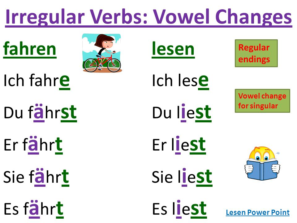 Irregular Verbs: Vowel Changes