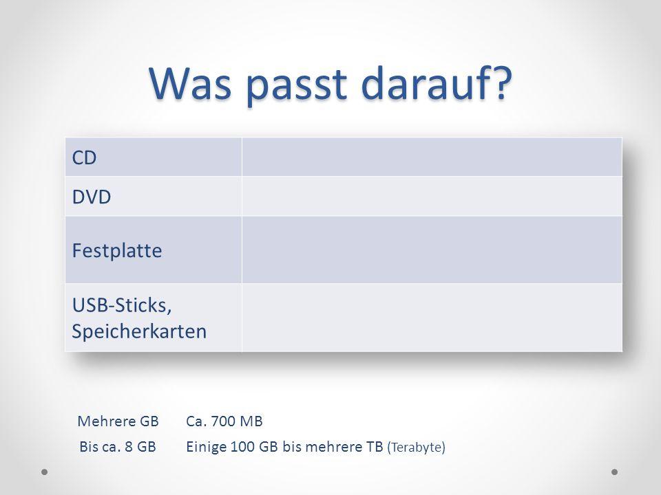 Was passt darauf CD DVD Festplatte USB-Sticks, Speicherkarten