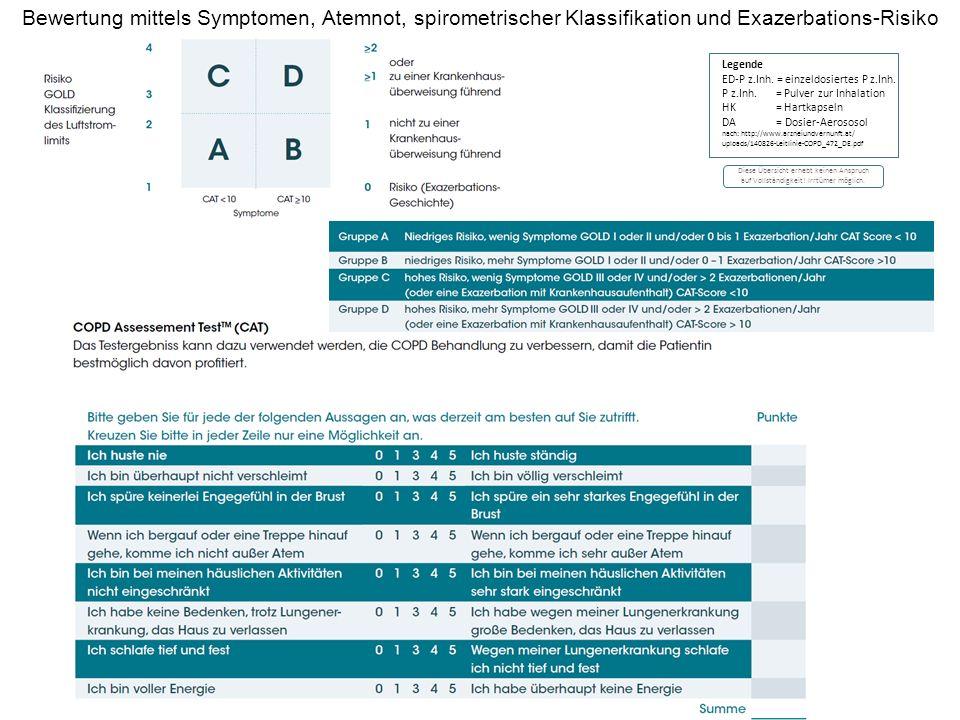 Bewertung mittels Symptomen, Atemnot, spirometrischer Klassifikation und Exazerbations-Risiko