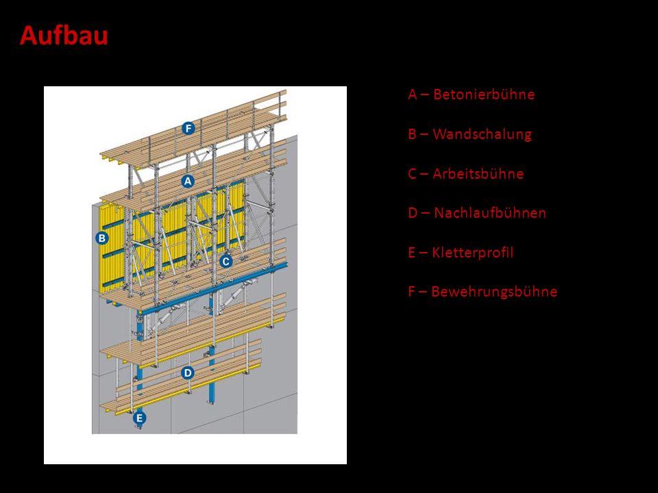 Aufbau A – Betonierbühne B – Wandschalung C – Arbeitsbühne