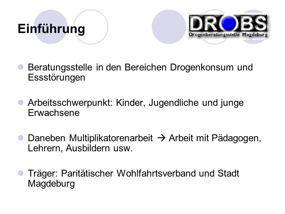 Einführung Beratungsstelle in den Bereichen Drogenkonsum und Essstörungen. Arbeitsschwerpunkt: Kinder, Jugendliche und junge Erwachsene.