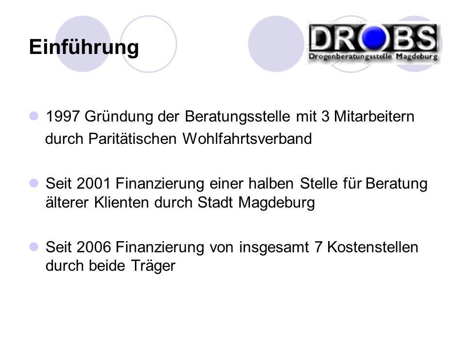 Einführung 1997 Gründung der Beratungsstelle mit 3 Mitarbeitern