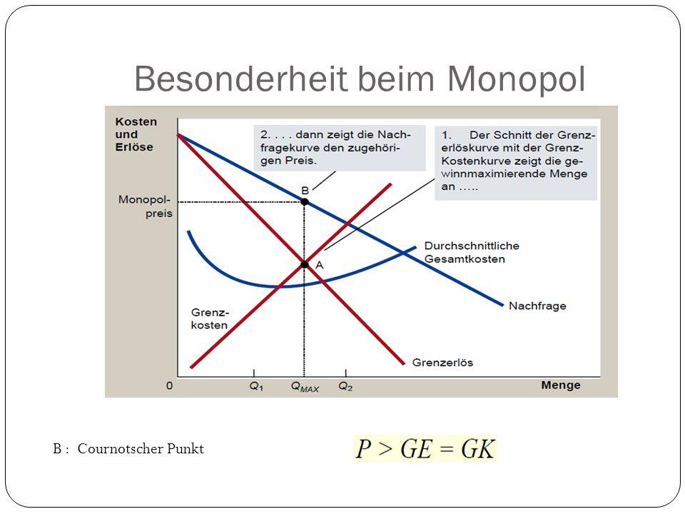 Besonderheit beim Monopol