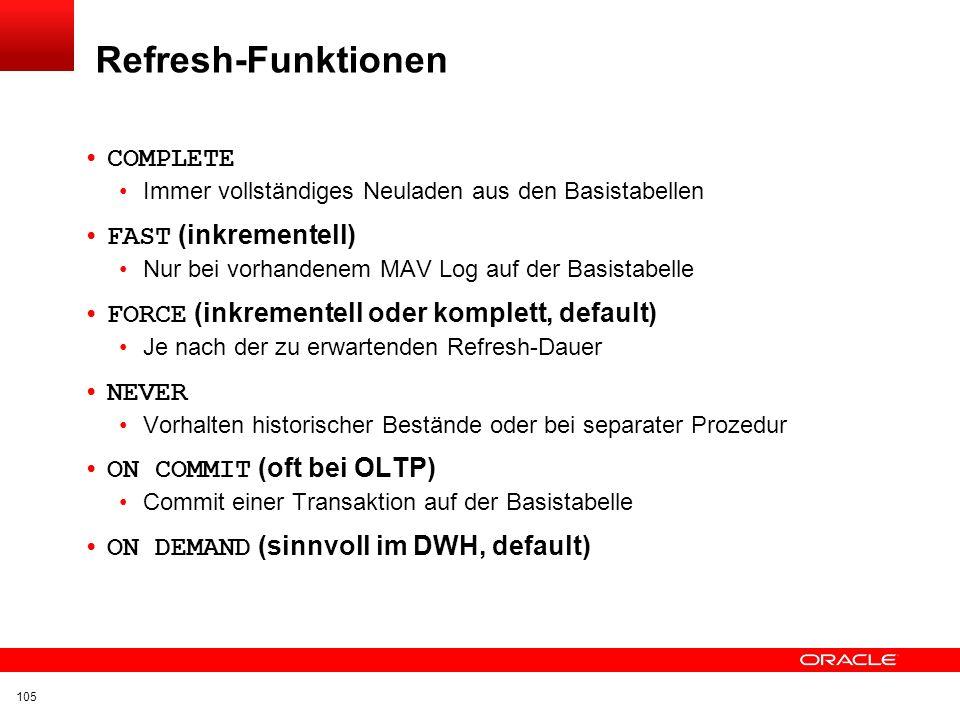 Refresh-Funktionen COMPLETE FAST (inkrementell)