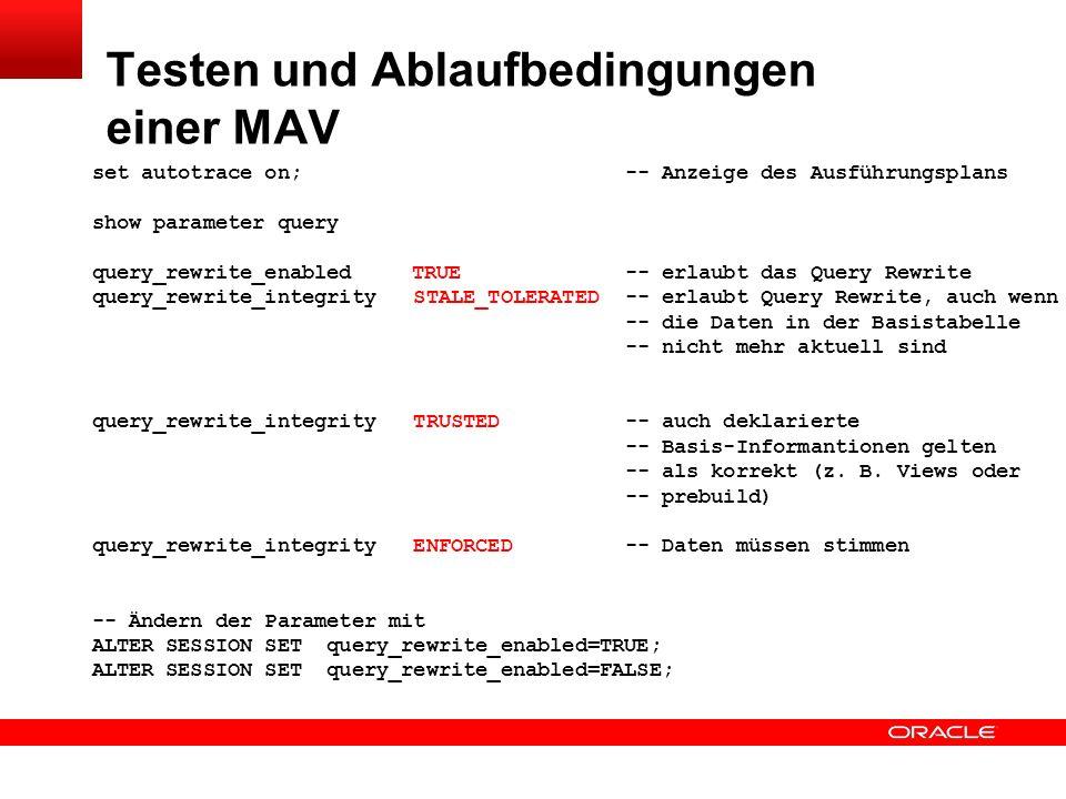 Testen und Ablaufbedingungen einer MAV