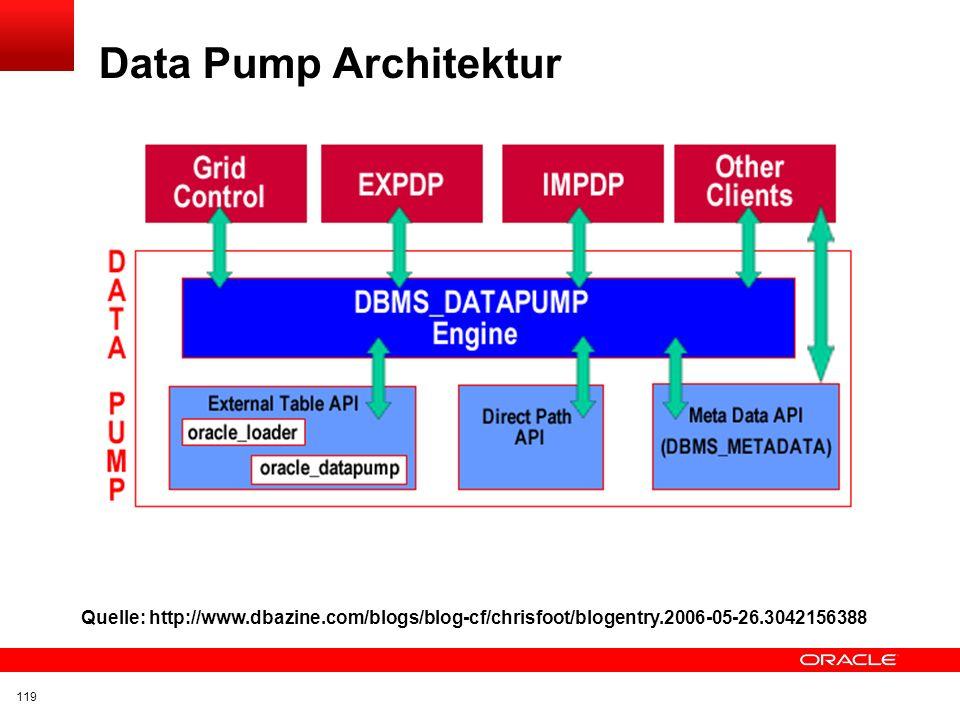 Data Pump Architektur Werkzeug auch im Oracle Client vorhanden. Allerdings wird server-seitig der Job angestartet.