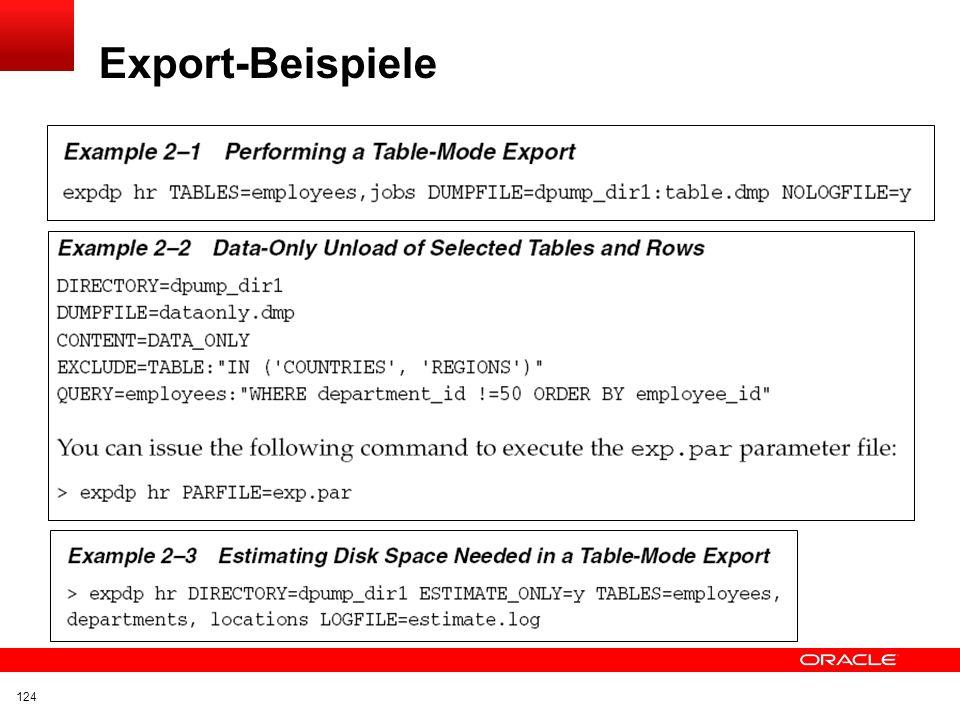Export-Beispiele 124