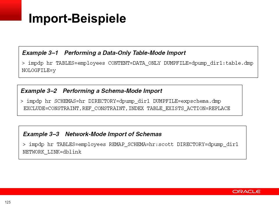 Import-Beispiele 125
