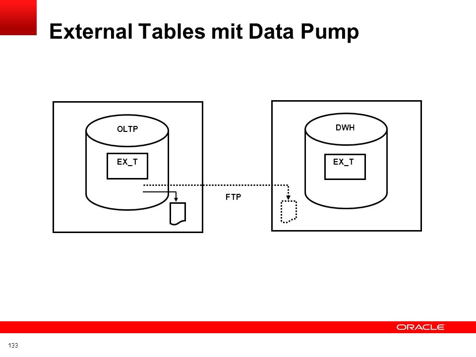 External Tables mit Data Pump