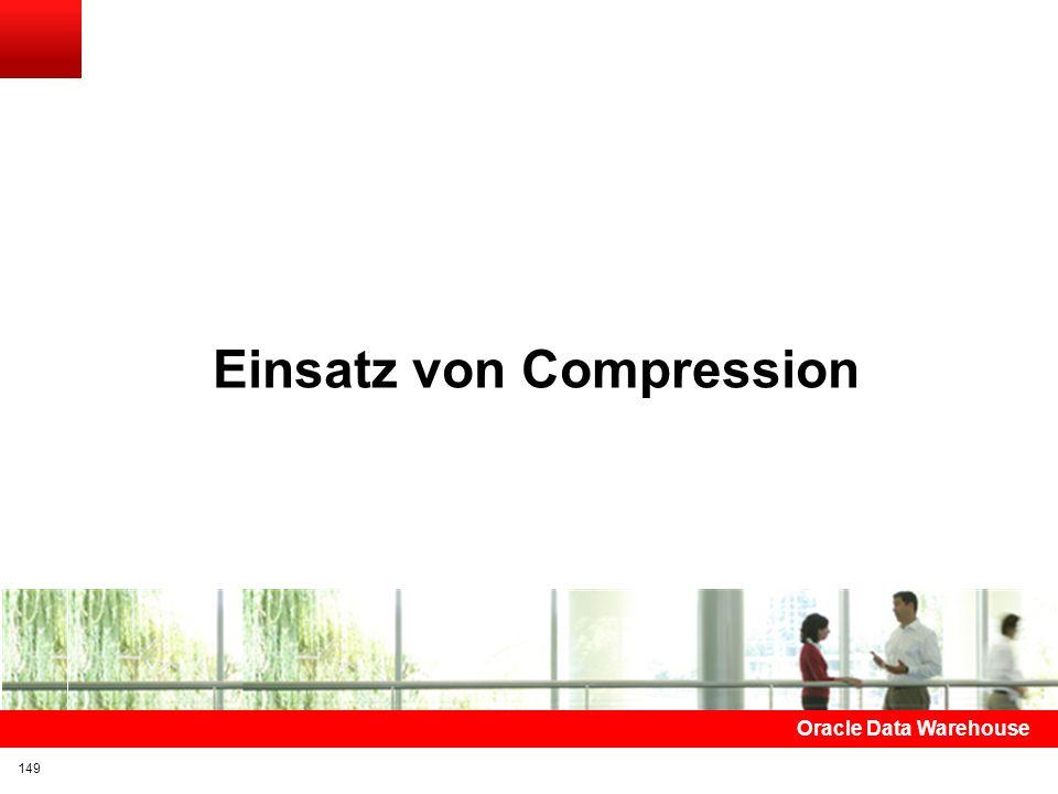 Einsatz von Compression