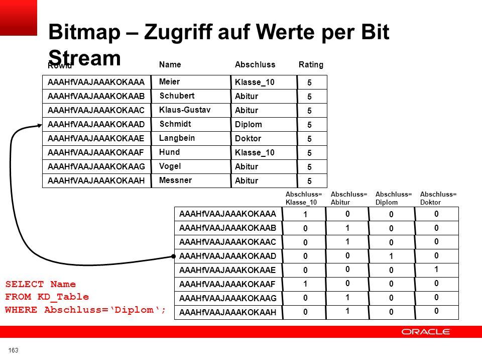 Bitmap – Zugriff auf Werte per Bit Stream