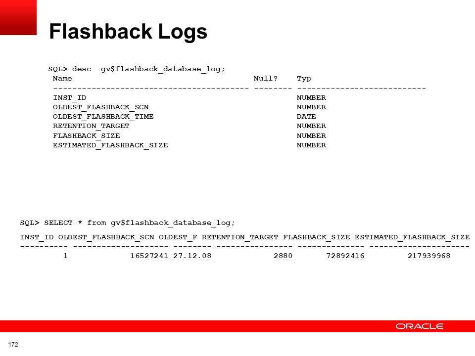 Flashback Logs SQL> desc gv$flashback_database_log; Name Null Typ