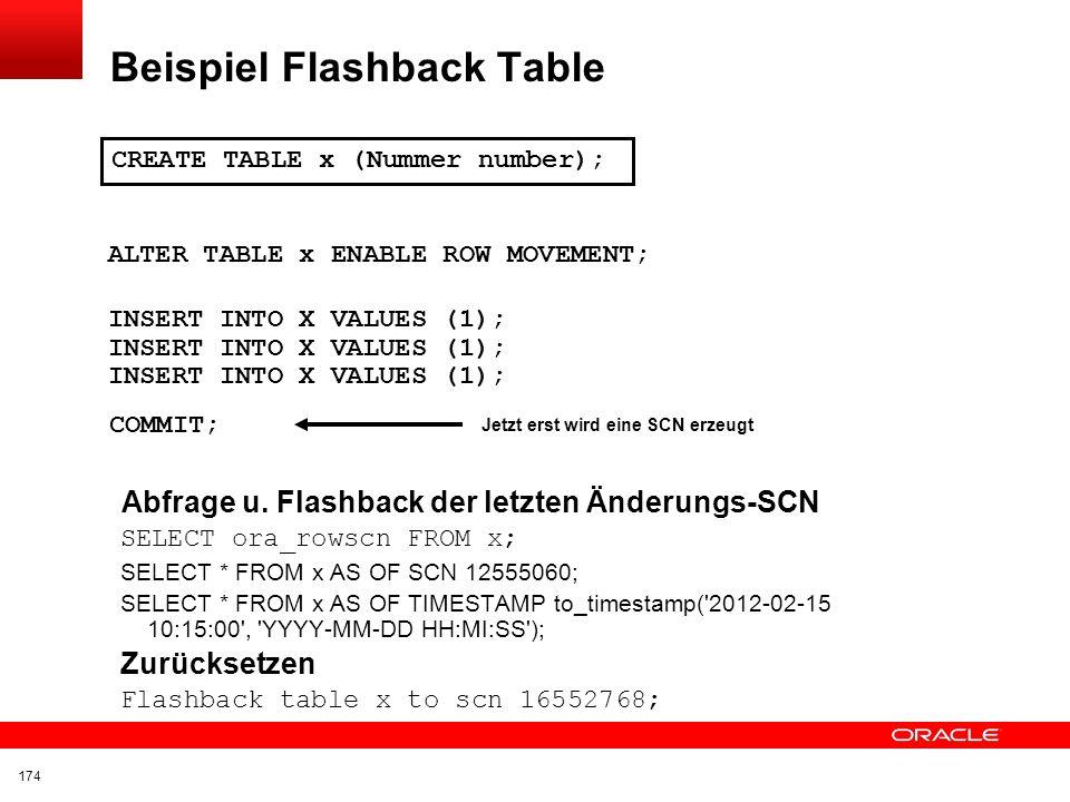 Beispiel Flashback Table