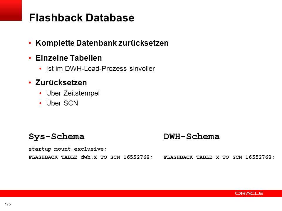 Flashback Database Sys-Schema DWH-Schema