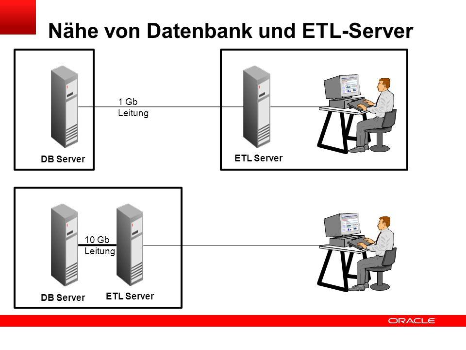 Nähe von Datenbank und ETL-Server