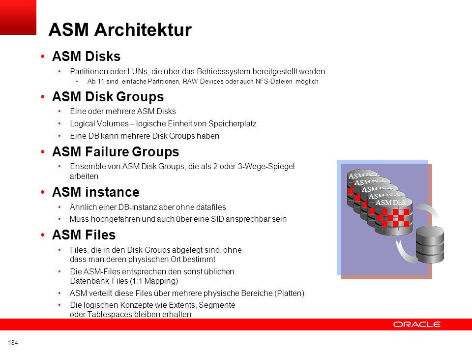 ASM Architektur ASM Disks ASM Disk Groups ASM Failure Groups