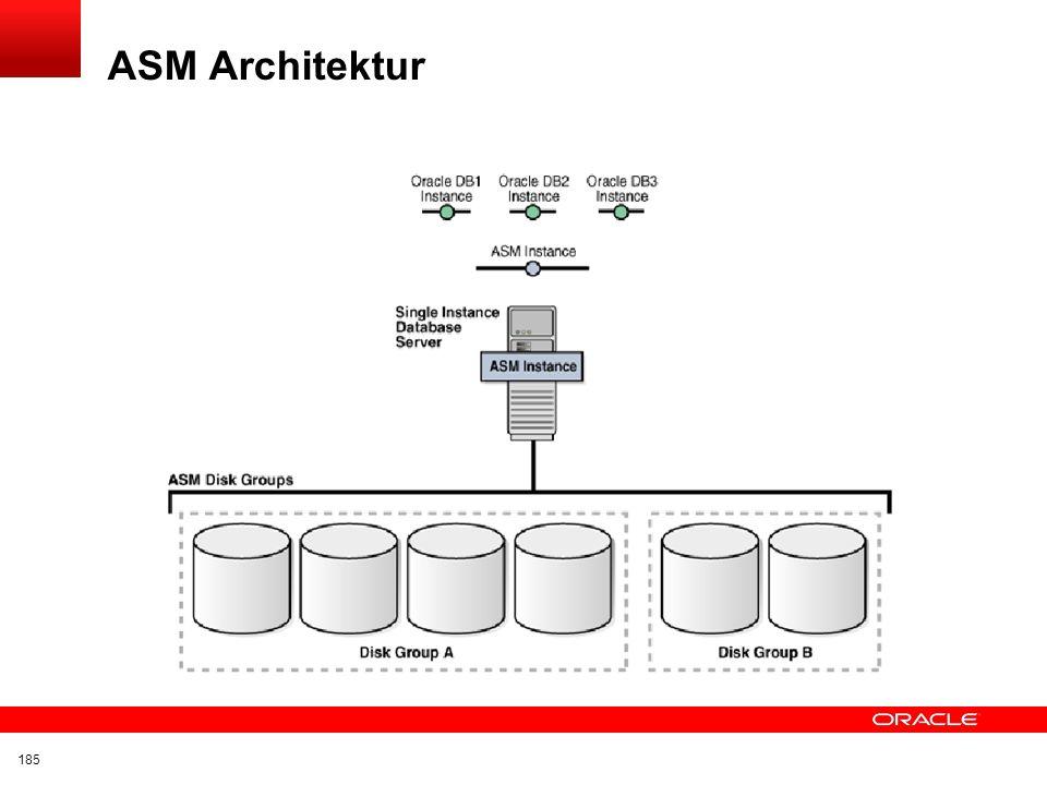 ASM Architektur 185