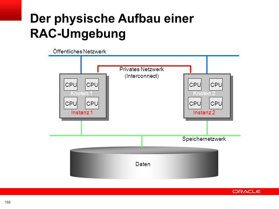Der physische Aufbau einer RAC-Umgebung