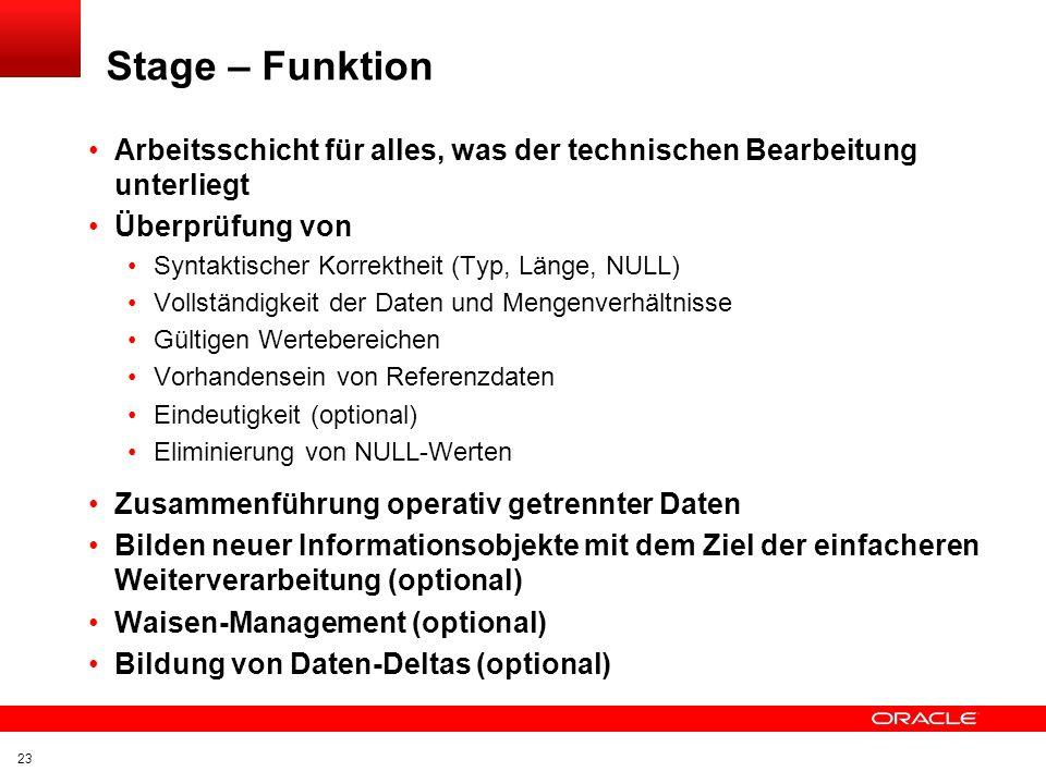 Stage – Funktion Arbeitsschicht für alles, was der technischen Bearbeitung unterliegt. Überprüfung von.