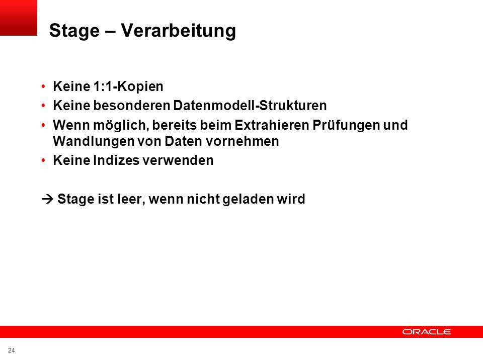 Stage – Verarbeitung Keine 1:1-Kopien