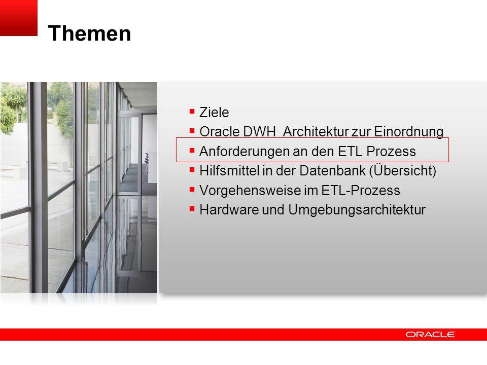 Themen Ziele Oracle DWH Architektur zur Einordnung
