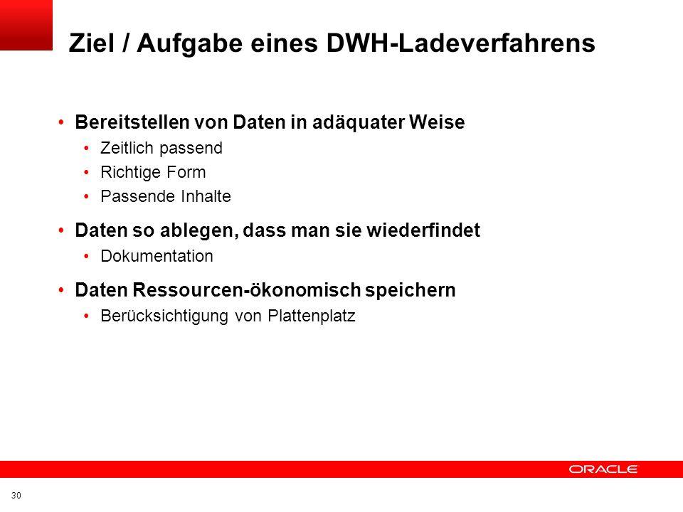Ziel / Aufgabe eines DWH-Ladeverfahrens