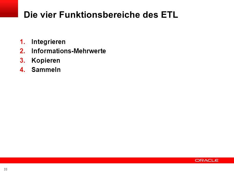 Die vier Funktionsbereiche des ETL
