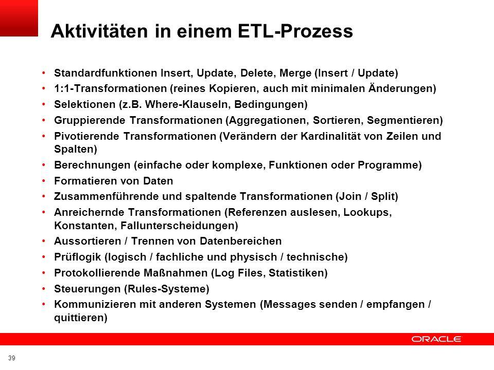 Aktivitäten in einem ETL-Prozess