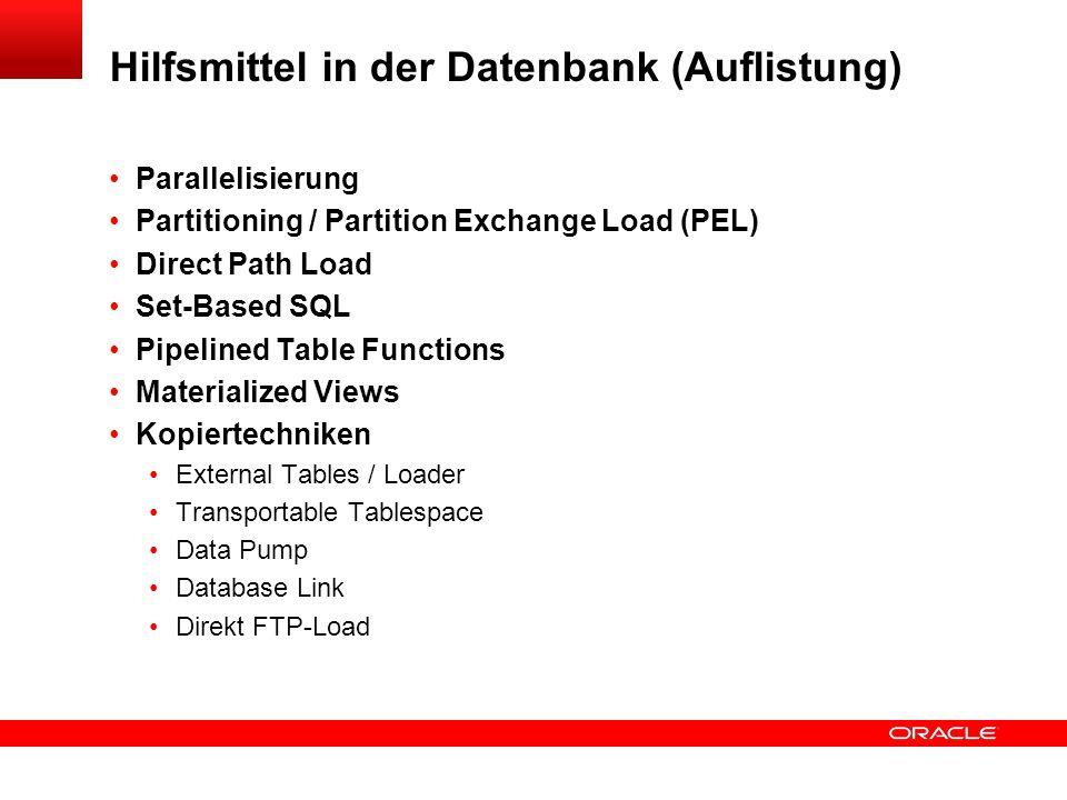 Hilfsmittel in der Datenbank (Auflistung)