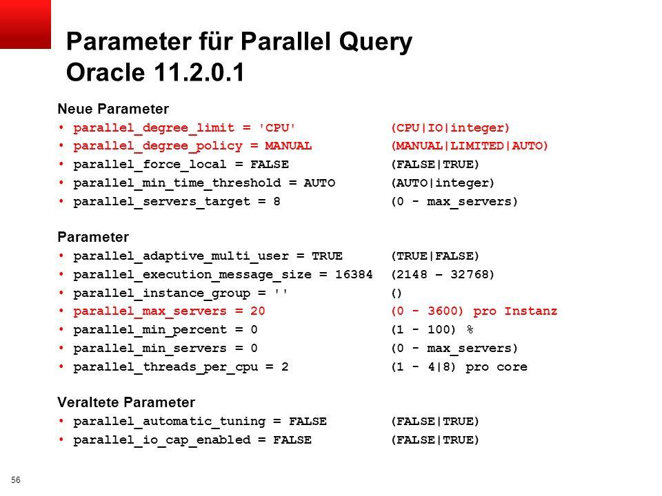 Parameter für Parallel Query Oracle 11.2.0.1