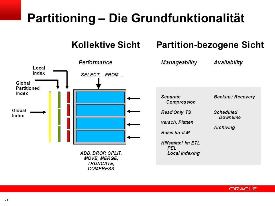 Partitioning – Die Grundfunktionalität