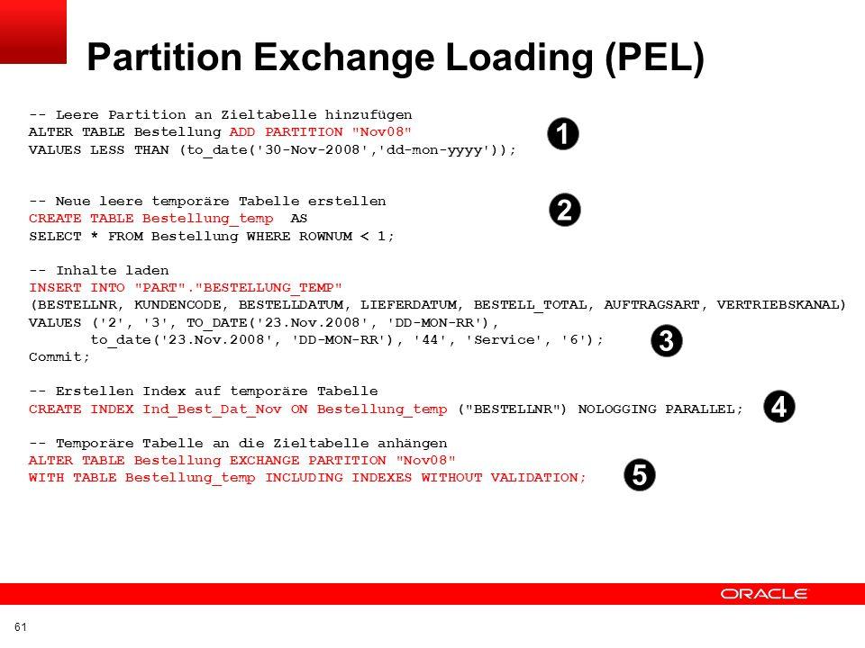 Partition Exchange Loading (PEL)